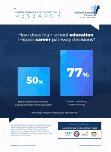 CP21_Infographic_3_HS-Importance_FINAL
